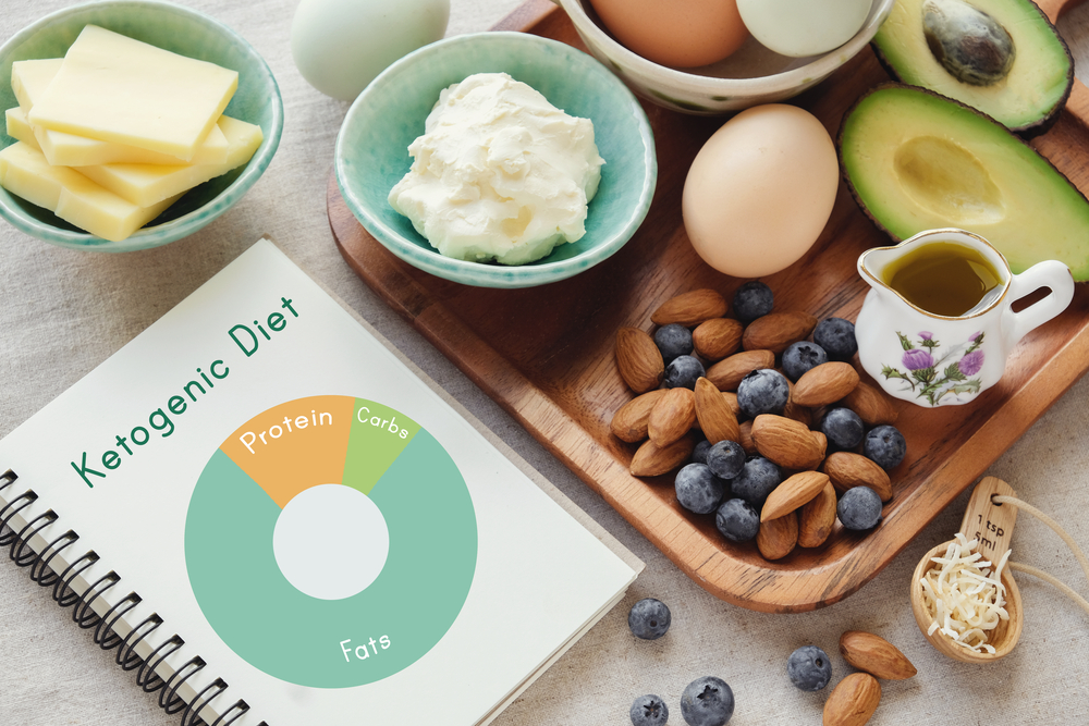 How the Ketogenic Diet Can Help You Lose Weight and Improve Heart Health